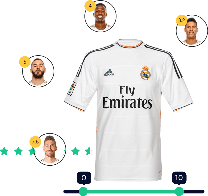 Rating Players